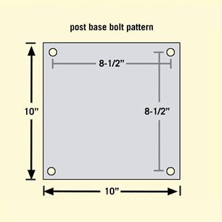 SLSCLSC Bolt Pattern