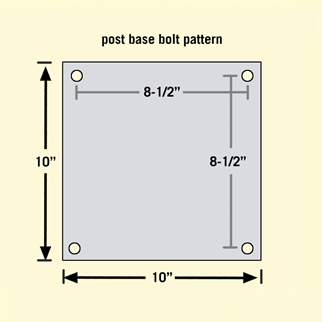 SLSCLSC1 Bolt Pattern