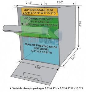 mailboss-packagemaster-specs